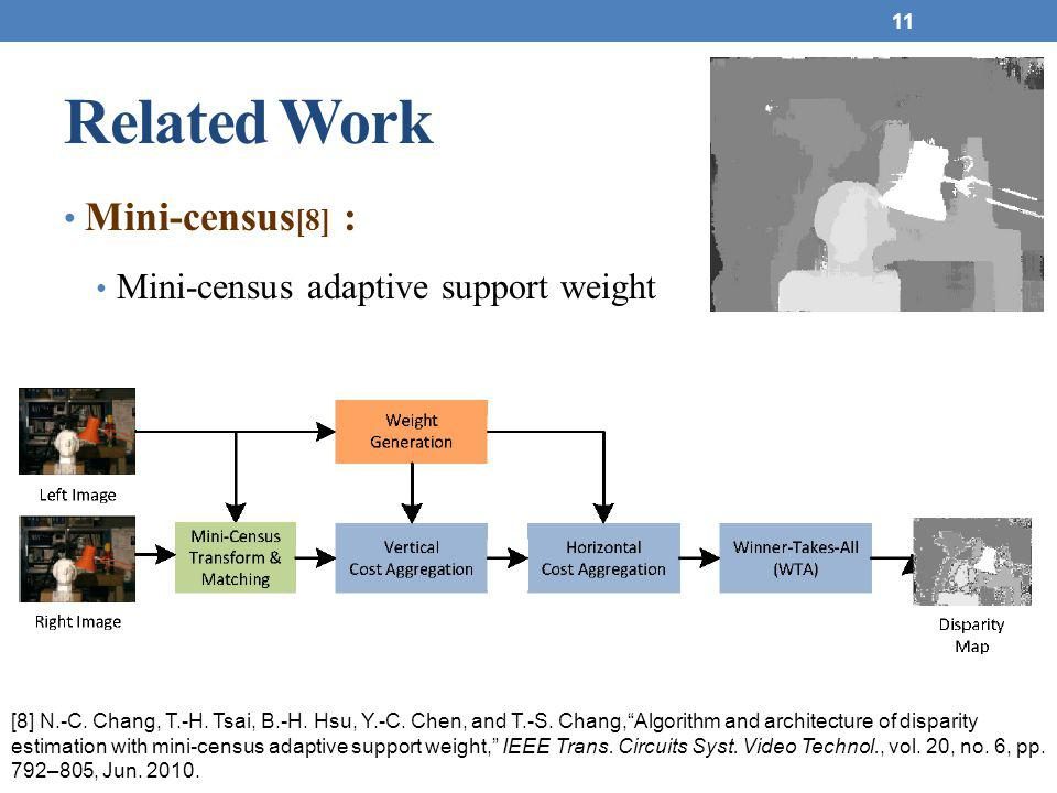 Related Work Mini-census[8] : Mini-census adaptive support weight